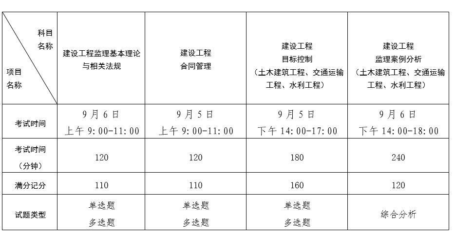 水利水电注册监理工程师图片